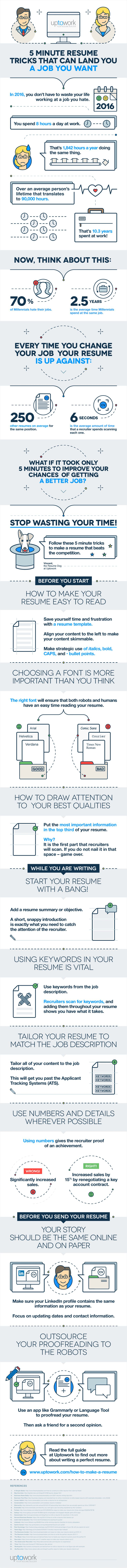 The Five Minute Hacks to Improve Your Resume Infographic presents 5-minute tricks to help you write a resume that will make you stand out.