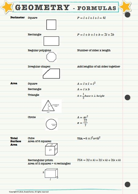 FREE! Area/perimeter/volume/surface area formulas summarised