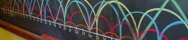 Waldorf ~ 2nd grade ~ Math ~ Skip Counting ~ chalkboard drawing