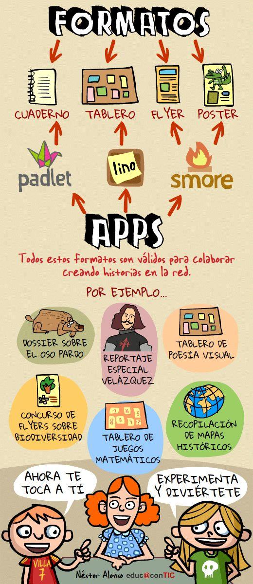 Artefactos Multimedia (V): comparte un cuaderno virtual | Nuevas tecnologías aplicadas a la educación | Educa con TIC