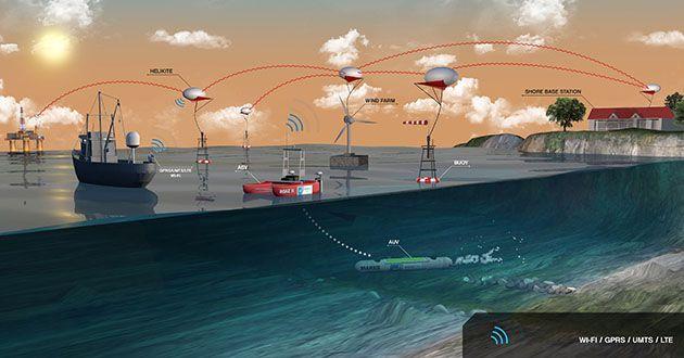 INESC TEC leva a Internet a zonas remotas do oceano