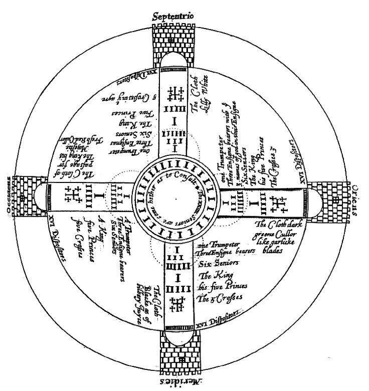 36 best enochian images on pinterest alchemy symbols and sacred enochian writing system enochian script this article is about the reputed angelic language recorded in the fandeluxe Images