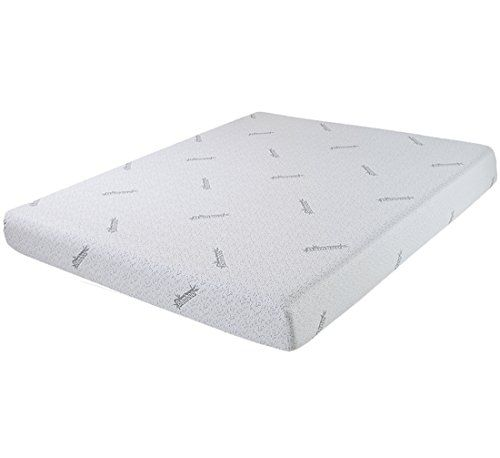 #relief MEET OUR 8-INCH MATTRESS - Comfort & Relax! The mattress encompasses the comfort of memory foam, minimizes pressure on the body, and provides balanced s...