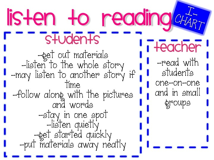 105 Best Daily 5 Activities For First Grade Images On