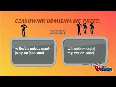 CZASOWNIK - YouTube