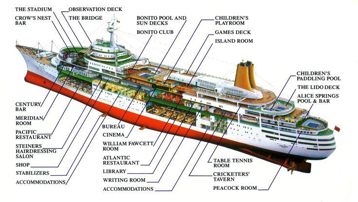 SS Canberra Cutaway  Ship Schematics Cutaways