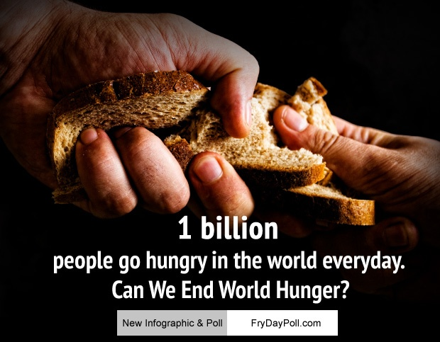 world problems famine Around the world, a lack of food is a debilitating, often fatal problem nearly one  in nine people worldwide are chronically undernourished, and.