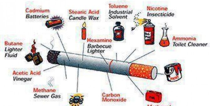 Cigarette:  Injuries  and carcinogenic effects