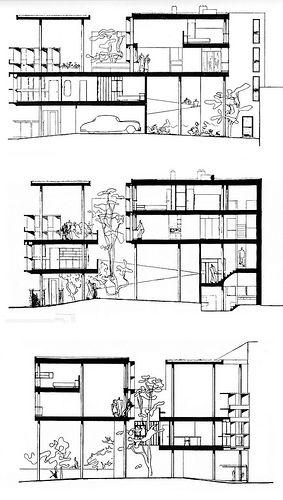 LA PLATA - Casa Curuchet · Arq. Le Corbusier - planos secciones