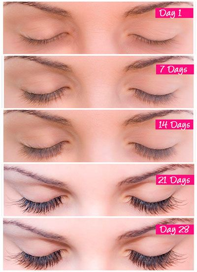 Eyelash Miracles - Grow Long Thick Lashes