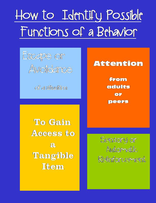 functions of challenging behavior Functions of behavior problem behavior obtain/get something escape/ avoid something social a person's challenging behavior and, in understanding the function of behavior author: valued customer created date.