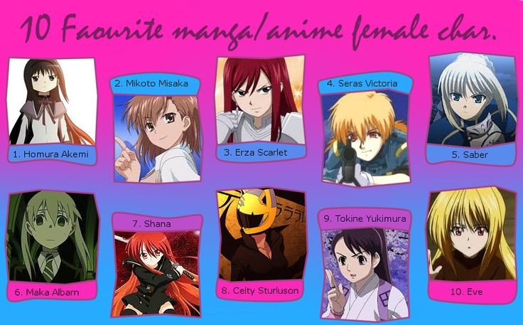 Popular Girl Anime Characters : Popular anime characters top favorite female