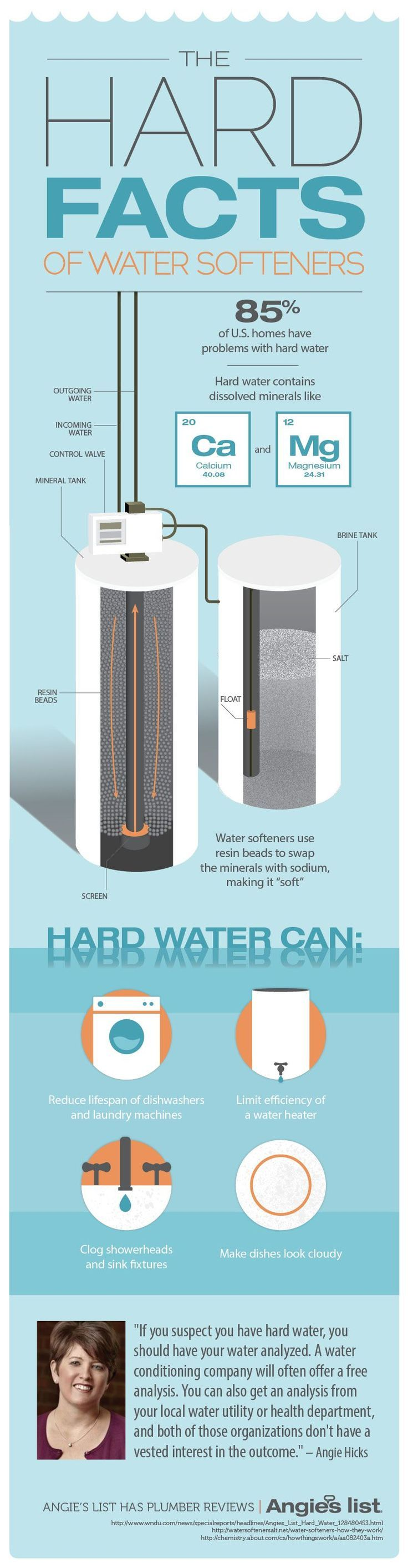 85% of U.S. homes have problems with hard water