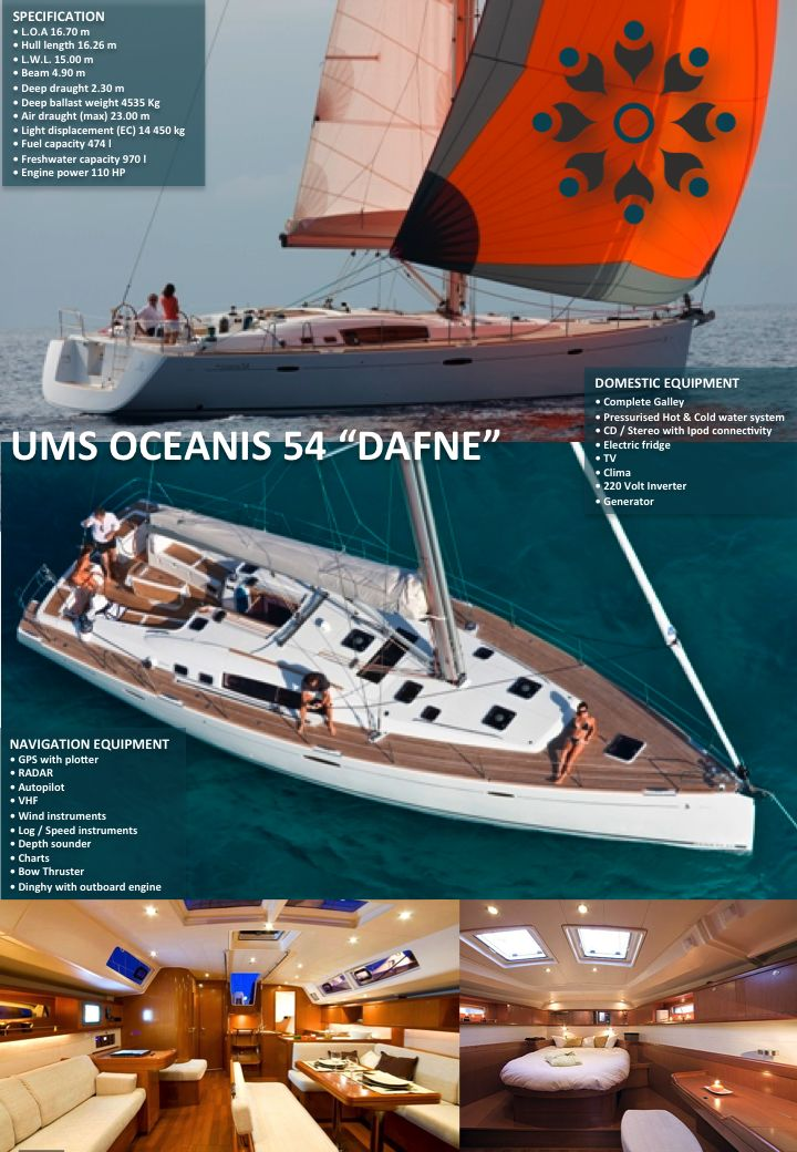 SAILING with UROS MED in the MALTESE ISLANDS Ready From 01/06/2015. #Maltaluxurycruises #sailing #maltaseawatching #seawatching #specialfood #comino #blulagoon #gozo #maltacruises #malta #eventsinmalta #eventsmalta #catering #cuisine #luxuryfood #foodexperience #partyonboard
