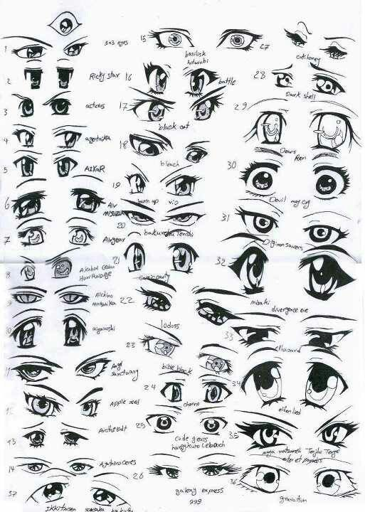 Character Design Eyes : How to draw manga anime eyes character design