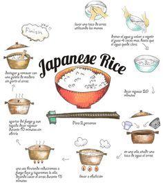 Como cocer el arroz japones