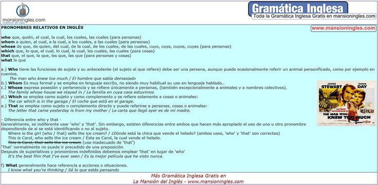 Gramática inglesa. Pronombres relativos en inglés