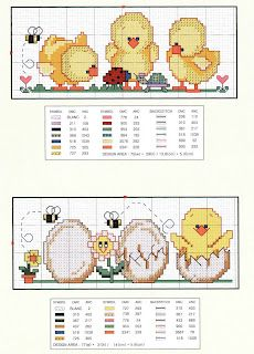 Cozinha, chicks embroidery pattern that could be used as a perler bead pattern