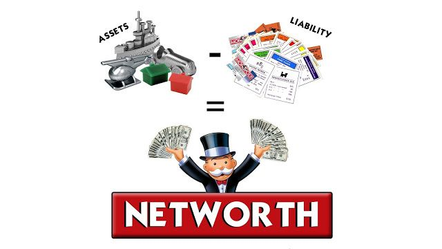 Here's How to Calculate Your Company's Net Worth || Image Source: https://1.bp.blogspot.com/-tll8AAs-UUE/V8UbkU9ddGI/AAAAAAAAAII/HIphI_yAn2Ms86atPWhgdj_yZPjql2LPgCLcB/s640/Net-worth.jpg