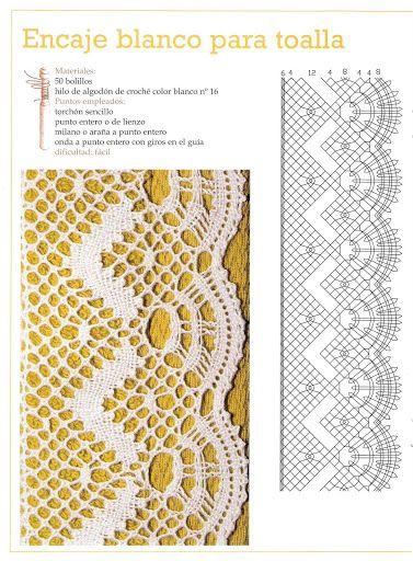 Labores Bolillos 37 – Victoria sánchez ibáñez – Webová alba Picasa