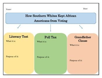 Poll tax, Literacy Test and Grandfather Clause: primary sources and graphic organizer