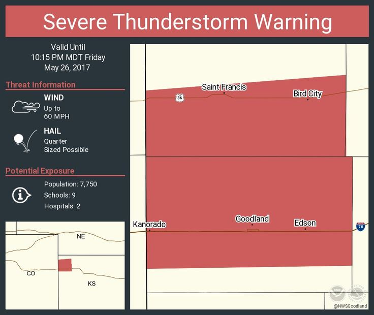 Severe Thunderstorm Warning including Goodland KS, Saint Francis KS, Bird City KS until 10:15 PM MDTpic.twitter.com/DYlCMob0iq - https://blog.clairepeetz.com/severe-thunderstorm-warning-including-goodland-ks-saint-francis-ks-bird-city-ks-until-1015-pm-mdtpic-twitter-comdylcmob0iq/