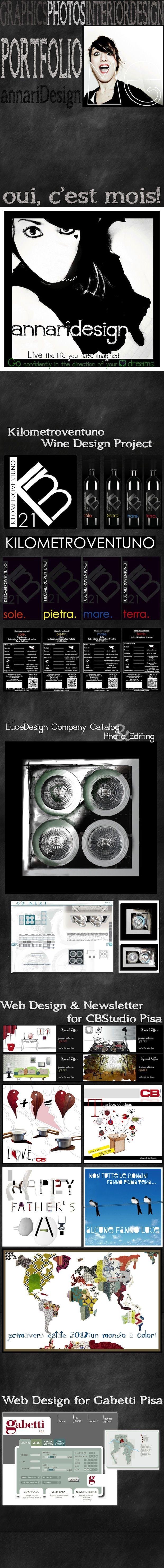 three Graphic design Web design Sketch Photo editing