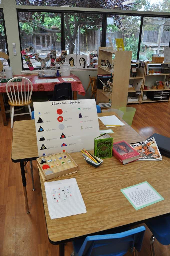 Classroom Layout Ideas Elementary ~ Best ideas about montessori elementary on pinterest