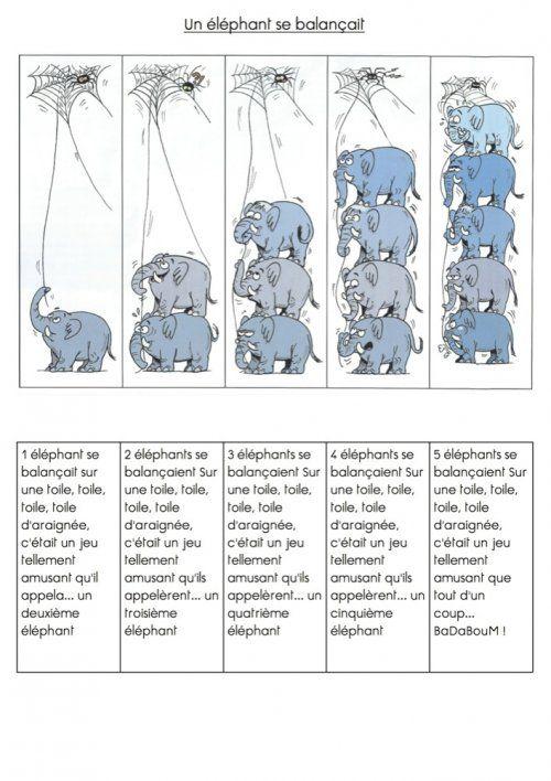 """""""un éléphant se balançait"""" Plus Plus"""