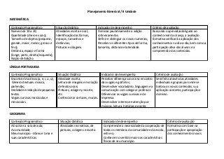 Planejamento bimestral ed. infantil