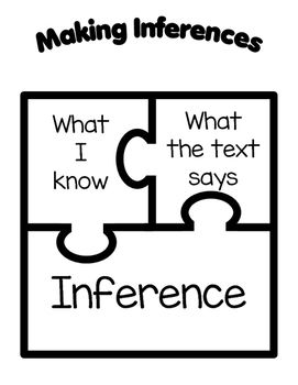 Making Inferences Puzzle Reading Response Graphic