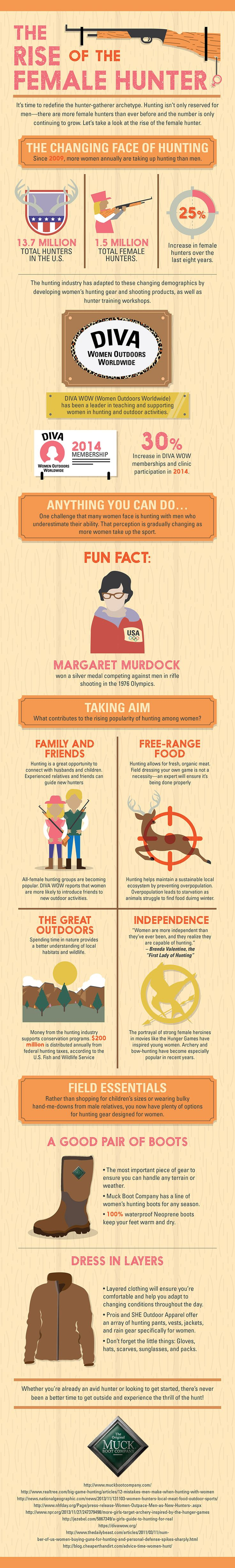 The Rise of the Female Hunters #infographic #Hunting #OutdoorSports #Women