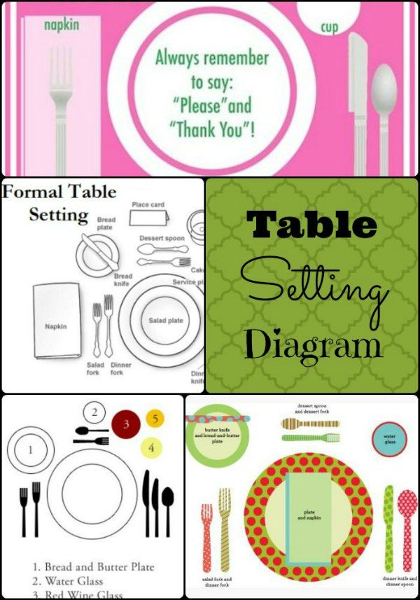 best 20+ table setting diagram ideas on pinterest | table setting