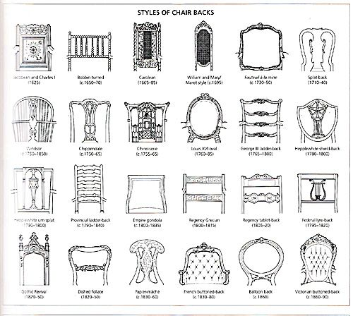 """chair styles"" did I ever tell you I majored in interior design for 2 1/2 years? I remember learning this...  graduated in 4 years by changing my major.  p/i"
