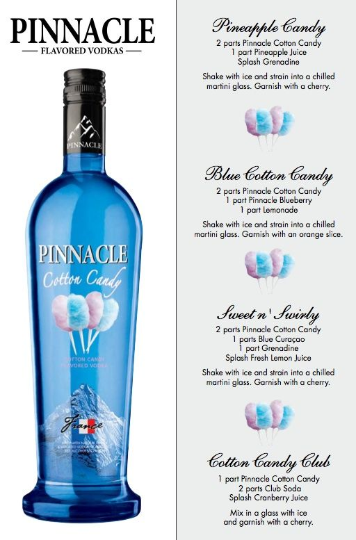 Pinnacle Cotton Candy Recipes~we can't get this here buuuuut, I will be grabbing some up when we get back to the states!! YUM!