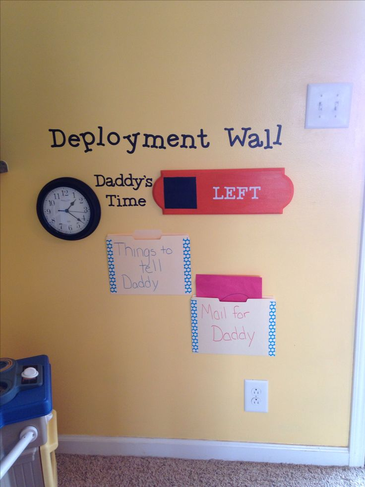 Deployment wall if I marry into the military, this will be a thing!