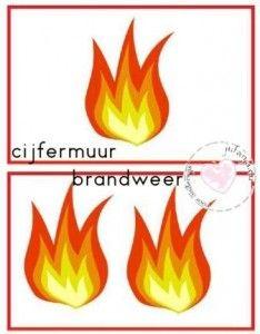 Cijfermuurkaarten thema brandweer  jufanja.eu