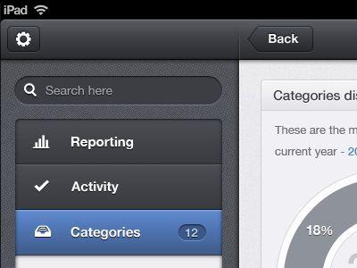 Dribbble - Archivme iPad app - iOS by Jonathan Moreira