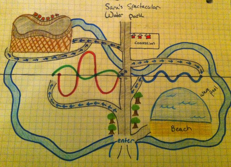 Graphing Polynomial Project [Water Park]
