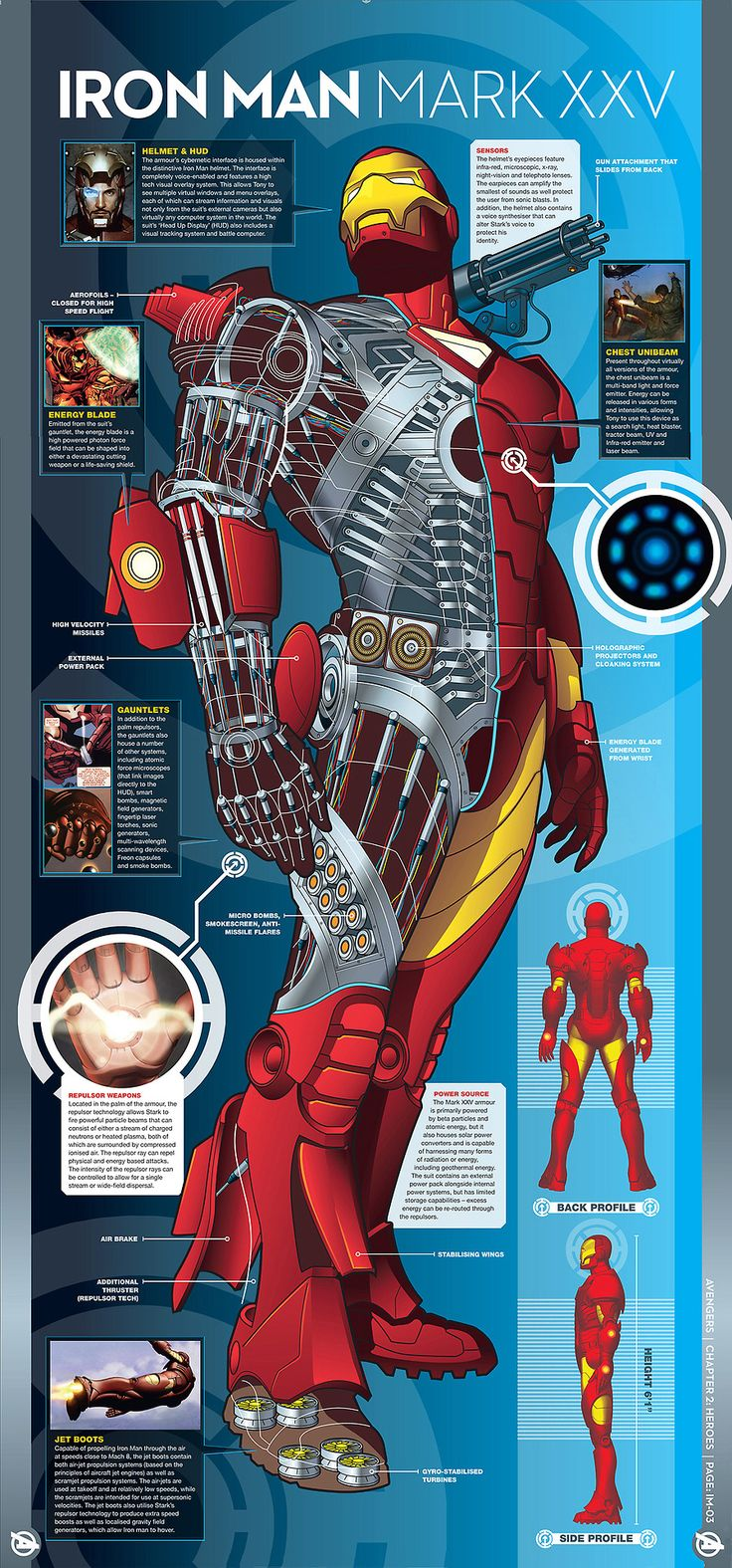 Marvelmania : Photo Blown out armor of Tony Stark Mark XXV