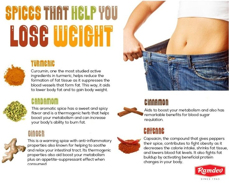 Spices that helps to reduce weight.   Include this easily available spices in your diet to #Reduceweight #Stayhealthy .  Have these spices and maintain your #Perfectdiet