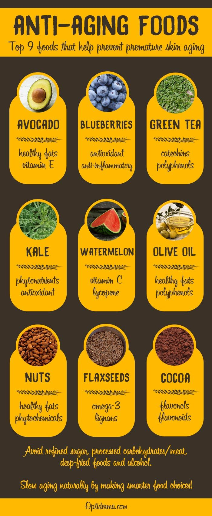 Nine Anti-Aging Foods.   Slow down skin aging naturally and fade wrinkles by making smarter food choices. Avocado, blueberries, green tea, kale, watermelon, olive oil, nuts, flaxseeds and cocoa are great choices. Follow a diet rich in antioxidants.