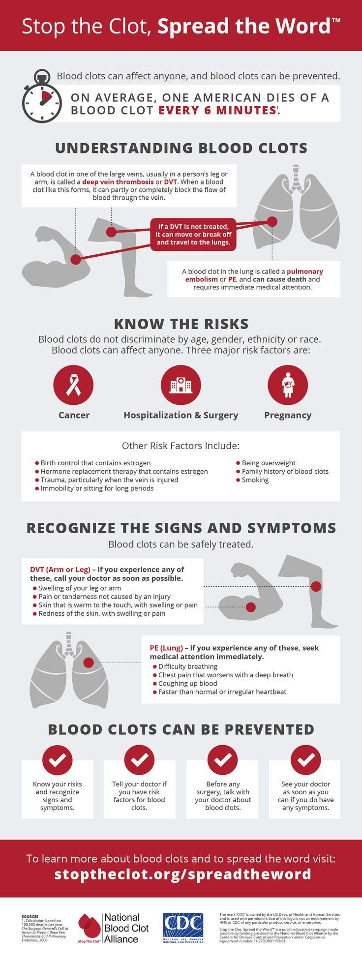 I am naturally at risk because I have APS, and my blood cots too easily. Please share this it can save lives to those who are undiagnosed or suffer from these symptoms out of nowhere. Thank you.