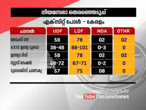 Kerala exit poll: Left to return, predicts India Today-Axis My India survey - YouTube