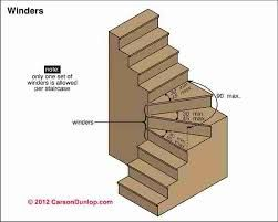 Best 17 Best Images About Cabin Stairs On Pinterest French 640 x 480