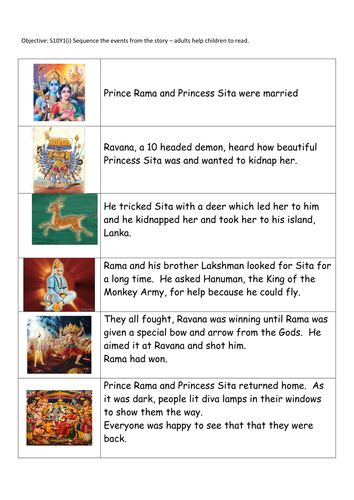 Free Diwali Story Sequencing and Characters - Using the story of Rama and Sita, students look at pictures of the characters and describe what they looked like.