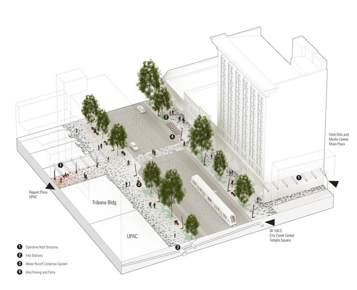 Architecture Design Theory the 296 best images about urban design and theory on pinterest