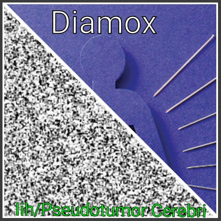 Diamox Free Trial