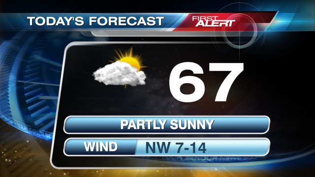 It's Friday, Friday, Gotta get down on Friday ... yeah, we went there. Here's your Friday First Alert Forecast!: Happy Friday, Cedar Rapid, Afternoon Forecast, Dew, Coolers, Alert Forecast, Beautiful Afternoon, 60S, Iowa News