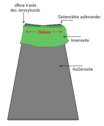 Anleitung für einen einfachen Rock mit Jerseybund